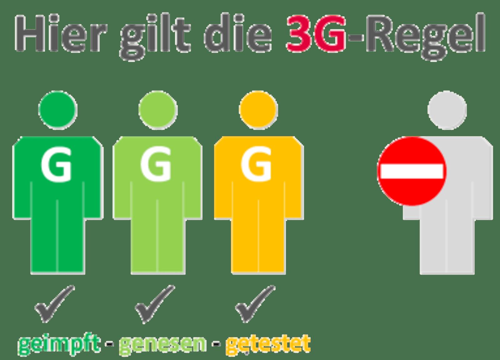 3G-Regel