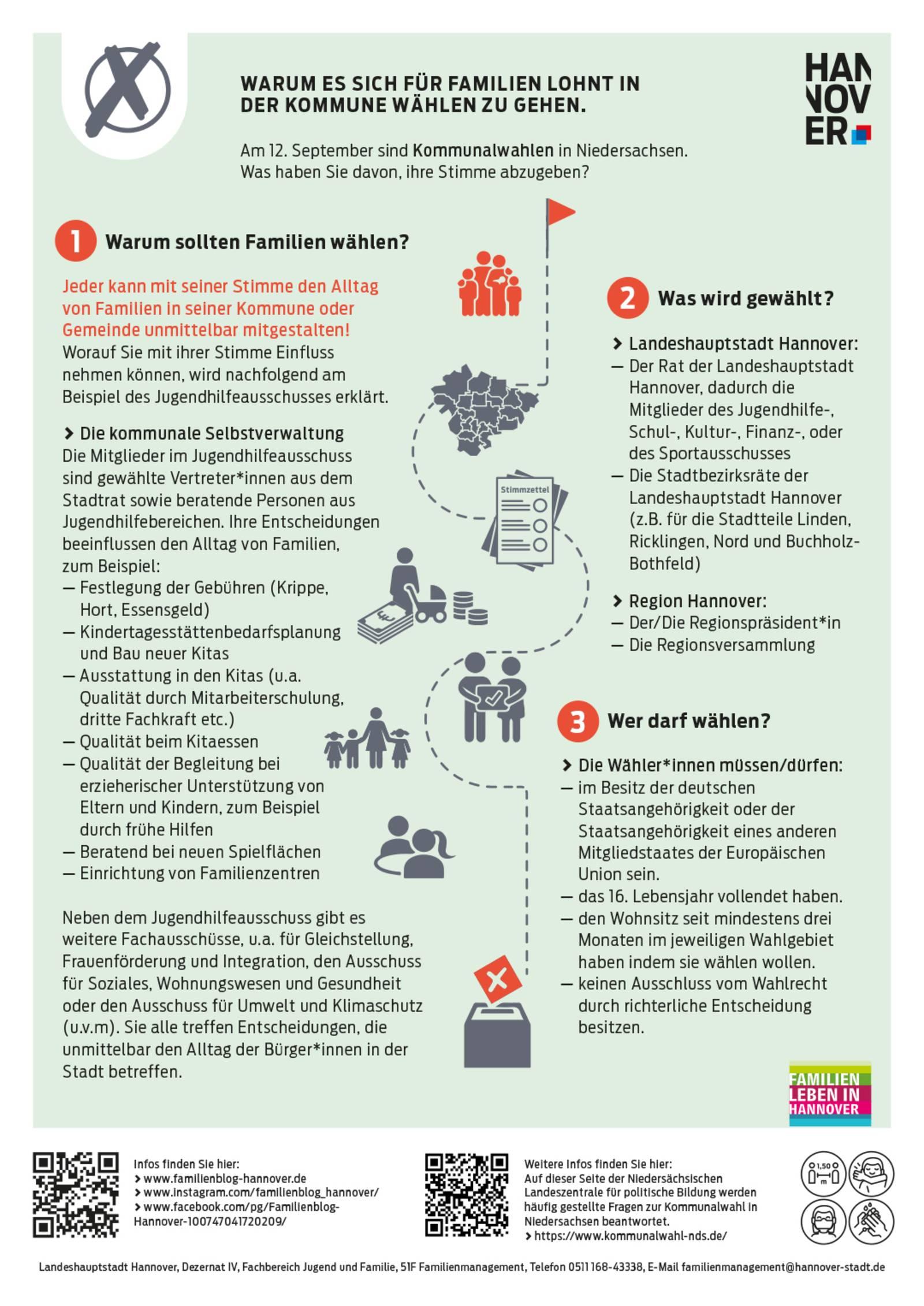 Grafik warum es sich für Familien lohnt wählen zu gehen? Kommunalwahl am 12 September 2021 1. Warum sollenten Familien wählen, 2. Was wird gewählt, 3. Wer darf wählen?