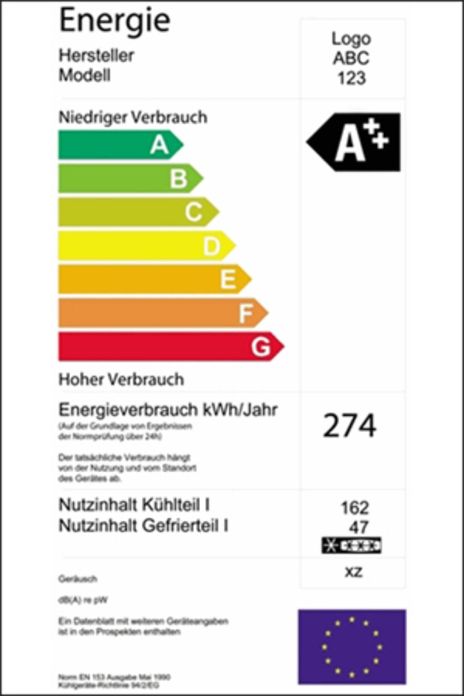 Label für Energieverbrauch