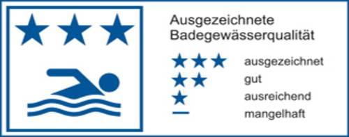 Symbol für ausgezeichnete Gewässerqualität (drei Sterne)