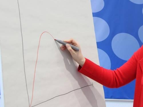Eine Person steht an einem Flipchart und zeichnet ein Diagramm darauf.