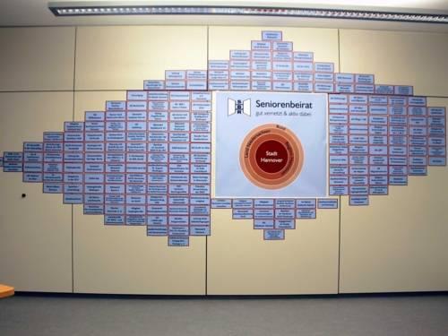 Zusammengefügte Zettel an einer Wand zeigen die vernetzten Aktivitäten des Seniorenbeirats auf.