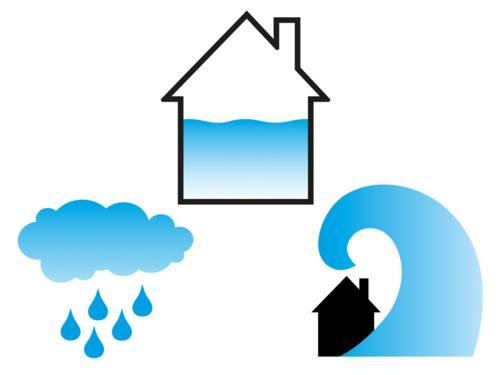 Hochwasserarten