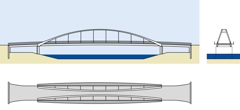 Visualisierung einer Brücke.