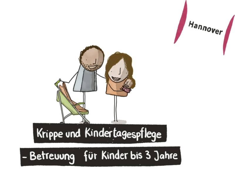 Erklärfilm Krippe/Kindertagespflege