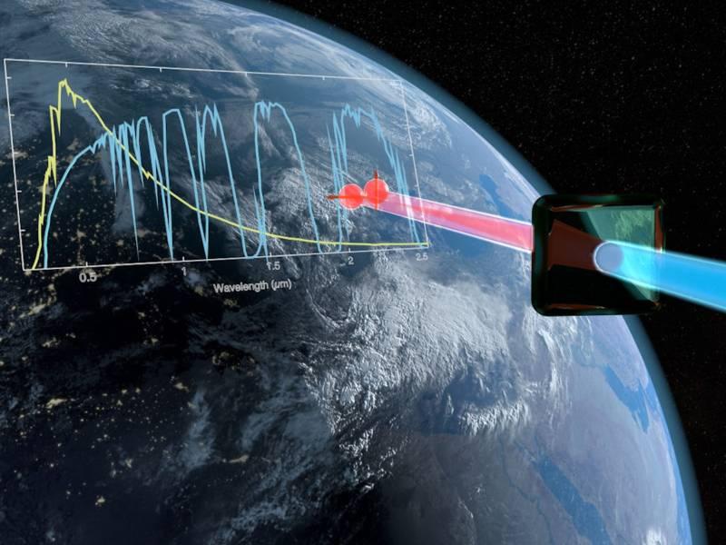 Collage mit der Erde aus dem All gesehen, Lichtstrahlen und einem Diagramm