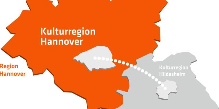 Zukunftsplan Kultur: Entwicklung einer Kulturregion Hannover in enger Zusammenarbeit mit der ehemaligen Bewerberstadt Hildesheim