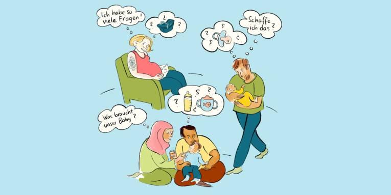 """Zeichnung: Verschiedene Personen haben Denkblasen über den Köpfen: Eine Schwangere sitzt in einem Sessel, schaut in einen Flyer und denkt """"Ich habe so viele Fragen"""", dazu die Zeichnung einer Babytrageschale. Ein Mann trägt ein Baby und denkt """"Schaffe ich das?"""", dazu die Zeichnung eines Schnullers. Ein Paar sitzt mit einem Baby auf dem Boden und denkt """"Was braucht unser Baby?"""", dazu ein gezeichnetes Milchfläschchen und eine Schnabeltasse."""