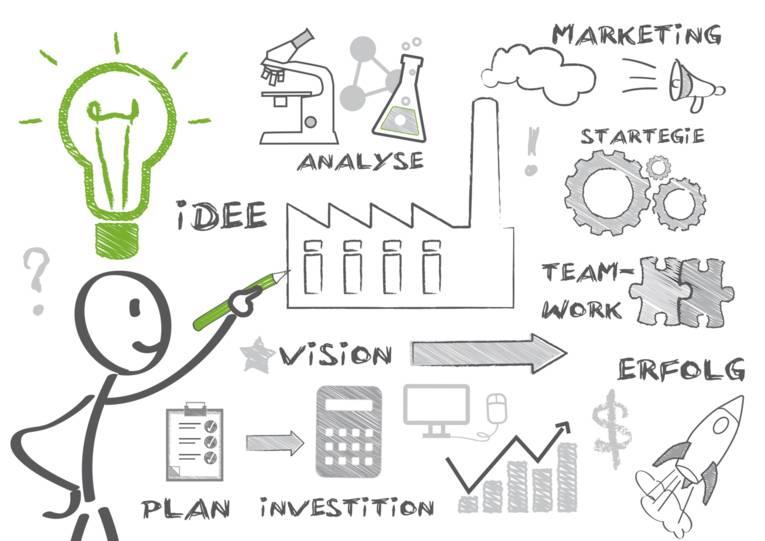Gezeichnete Objekte aus dem Breiche Wirtschaft, Labor, Unternehmen und ein Strichmännchen, welches einen grünen Bleistift hält und über dessen Kopf eine grüne Glühbirne leuchtet.