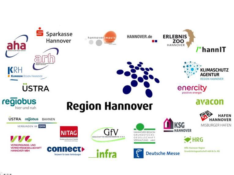 Logos der Beteiligungsgesellschaften