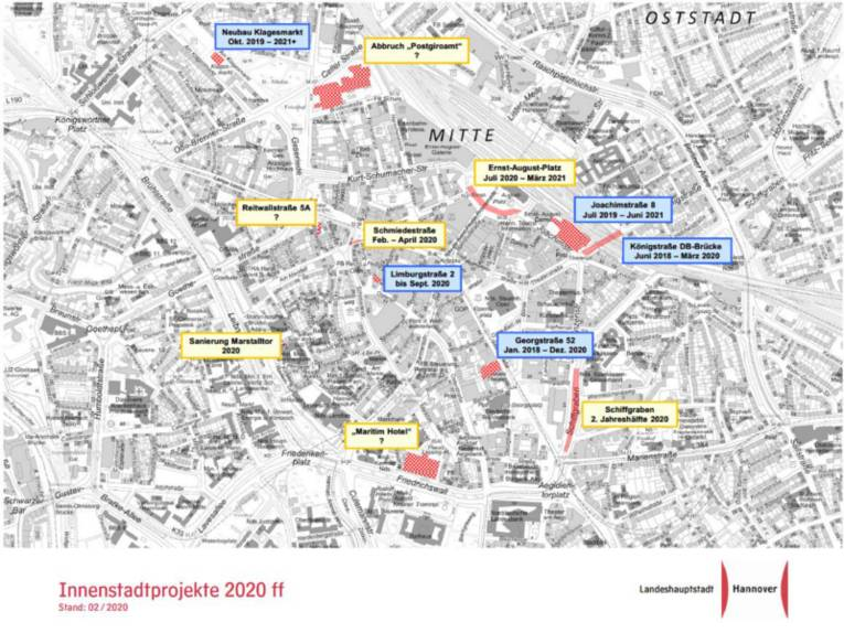 Grafik Innenstadtprojekte