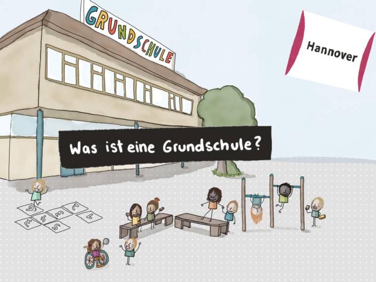 Zeichnung: Comic-figurartige Kinder spielen auf dem Pausenhof vor einer Grundschule