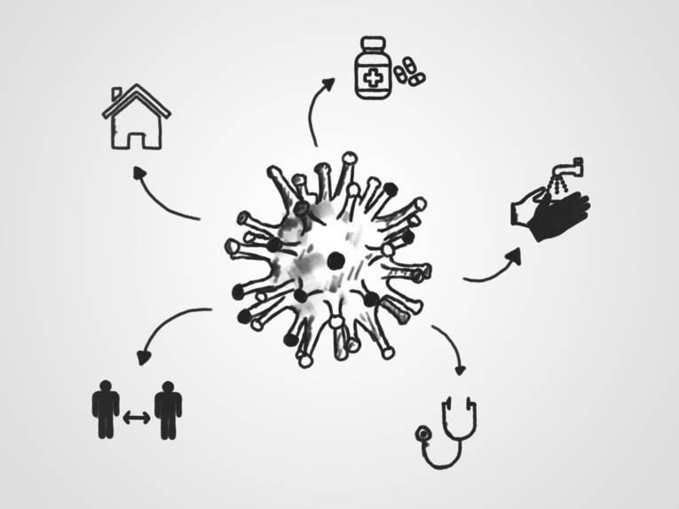 Stilisierte Zeichnung eines Virus umrahmt von diversen anderen Symbolen, u.a. einem Stethoskop und einem Haus