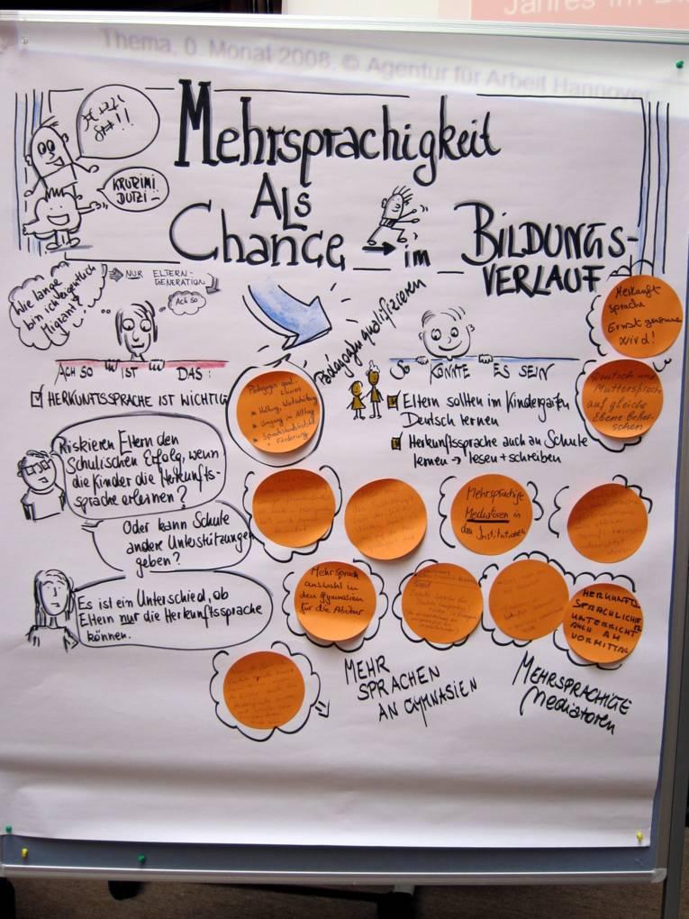 """Plakat des Workshops """"Mehrsprachigkeit als Chance im Bildungsverlauf"""""""
