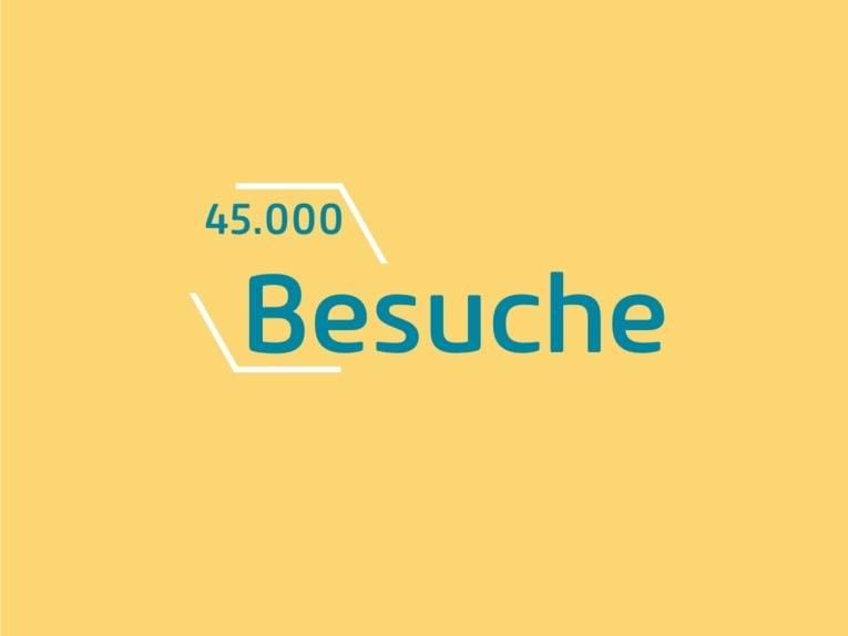 45.000 Besuche
