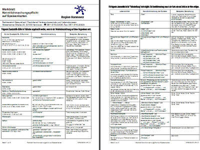 Speisenkartenkennzeichnung | Verbraucherschutz der Region Hannover ...