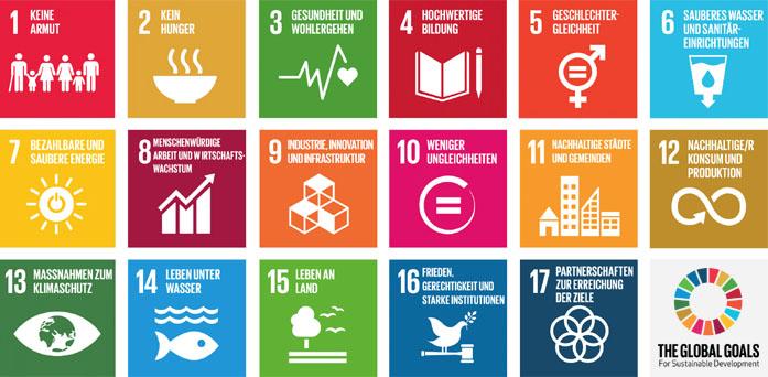 Eine Aufreihung von 17 Emblemen, die die 17 Nachhaltigkeitsziele symbolisieren.